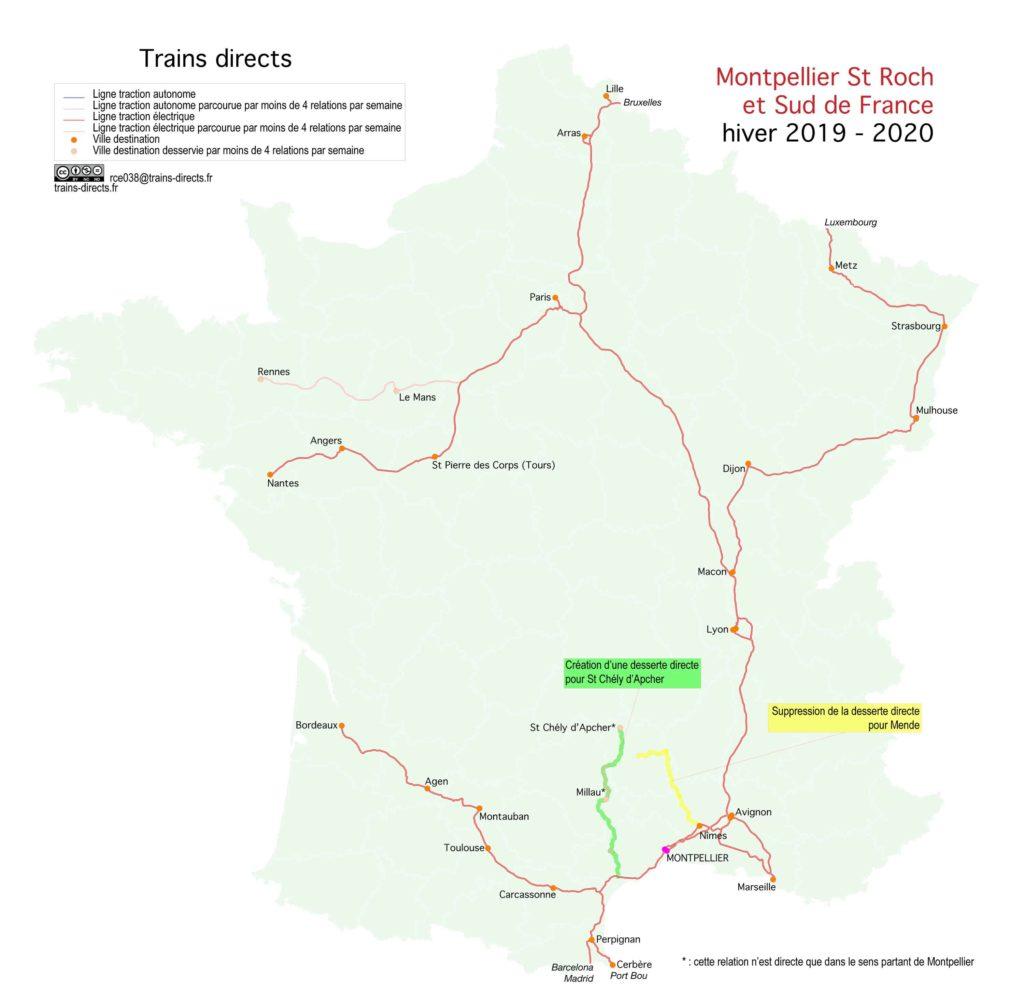 Montpellier 2020