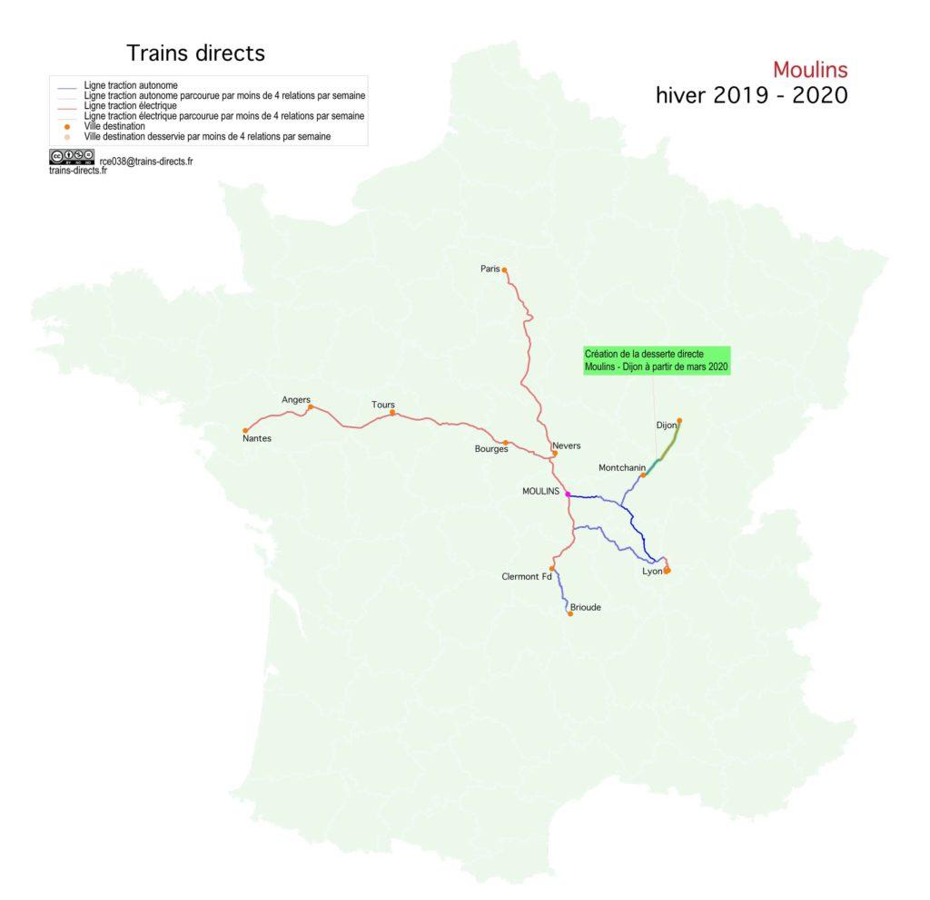 Moulins 2020