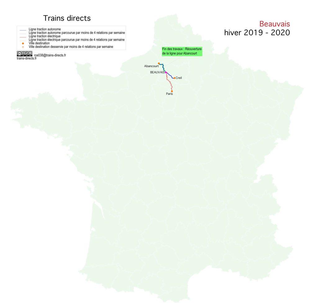 Beauvais 2020