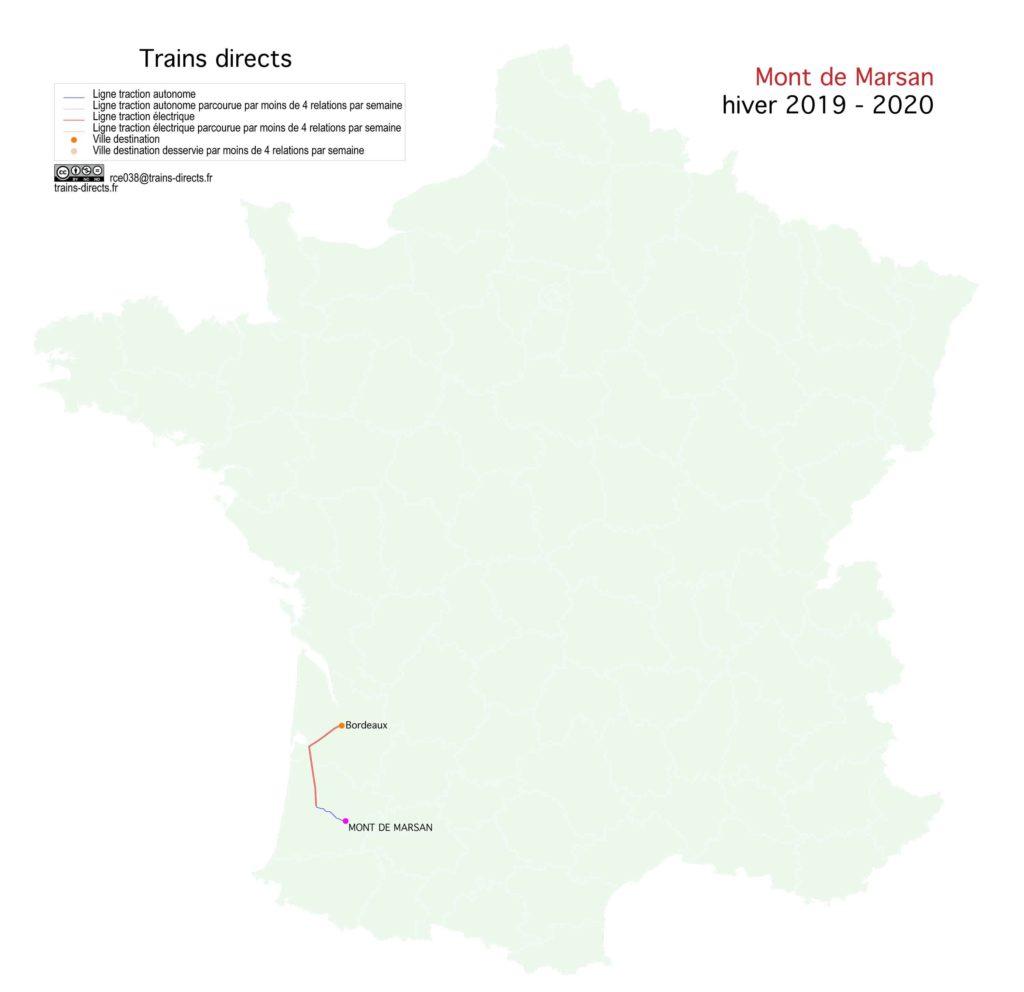 Mont-de-Marsan 2020