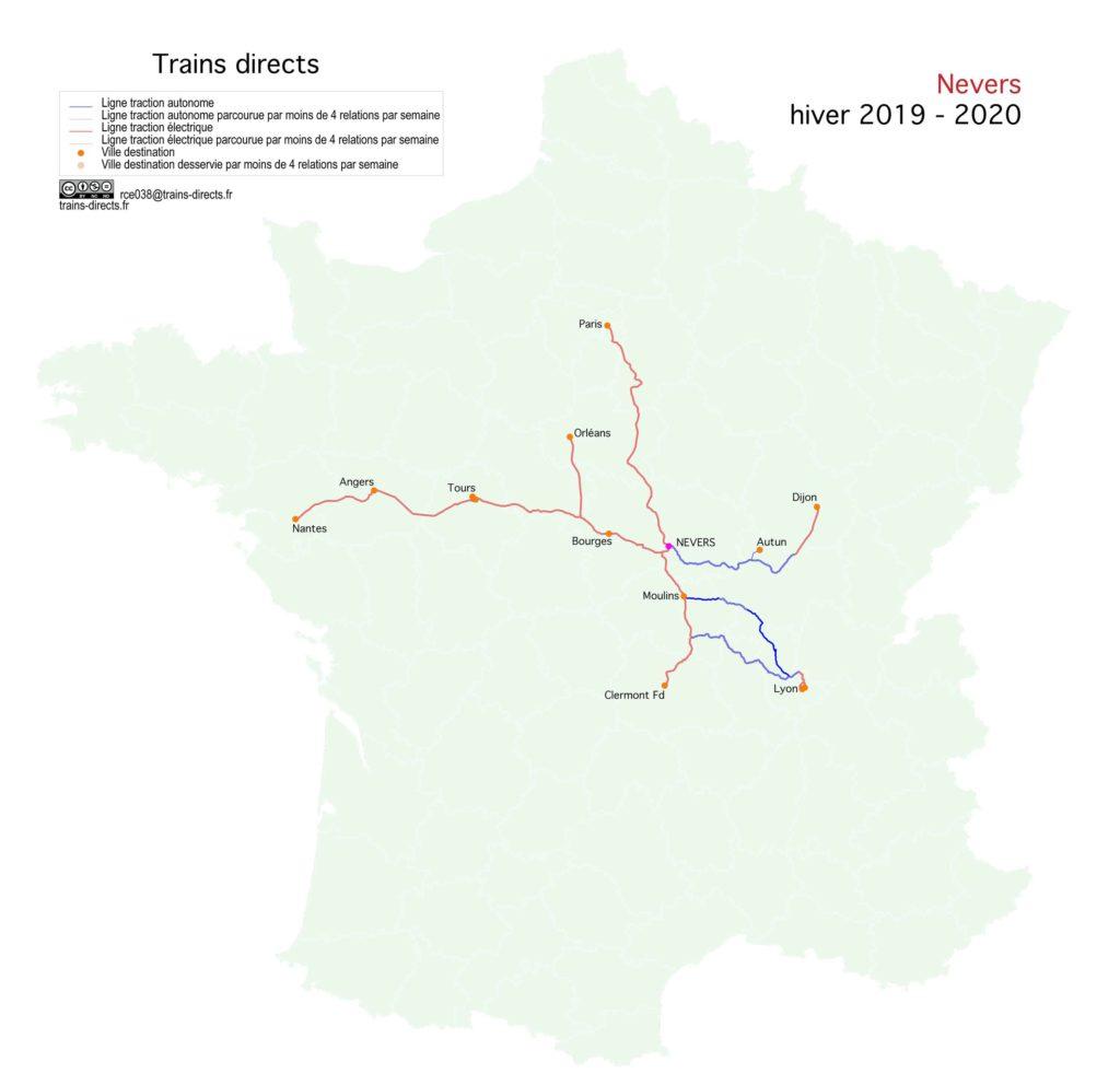 Nevers 2020