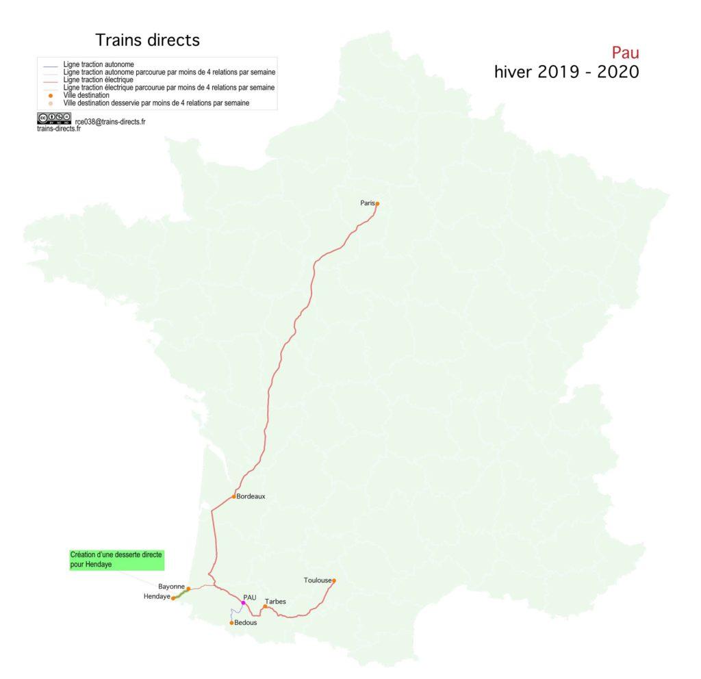 Pau 2020