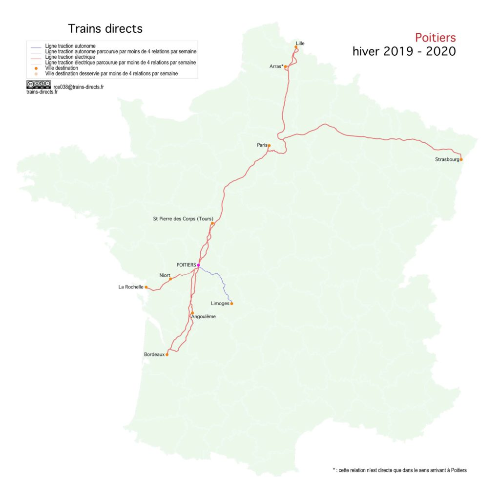 Poitiers 2020