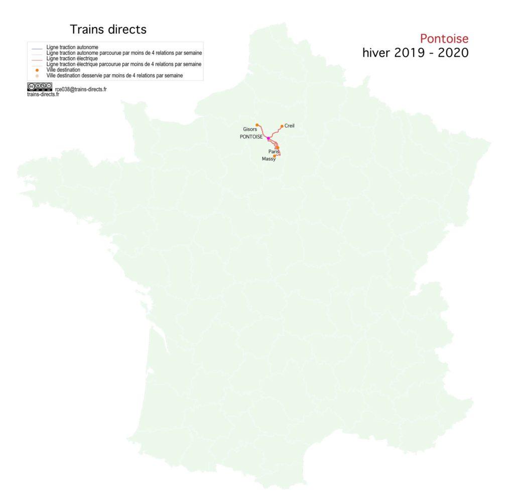 Pontoise 2020