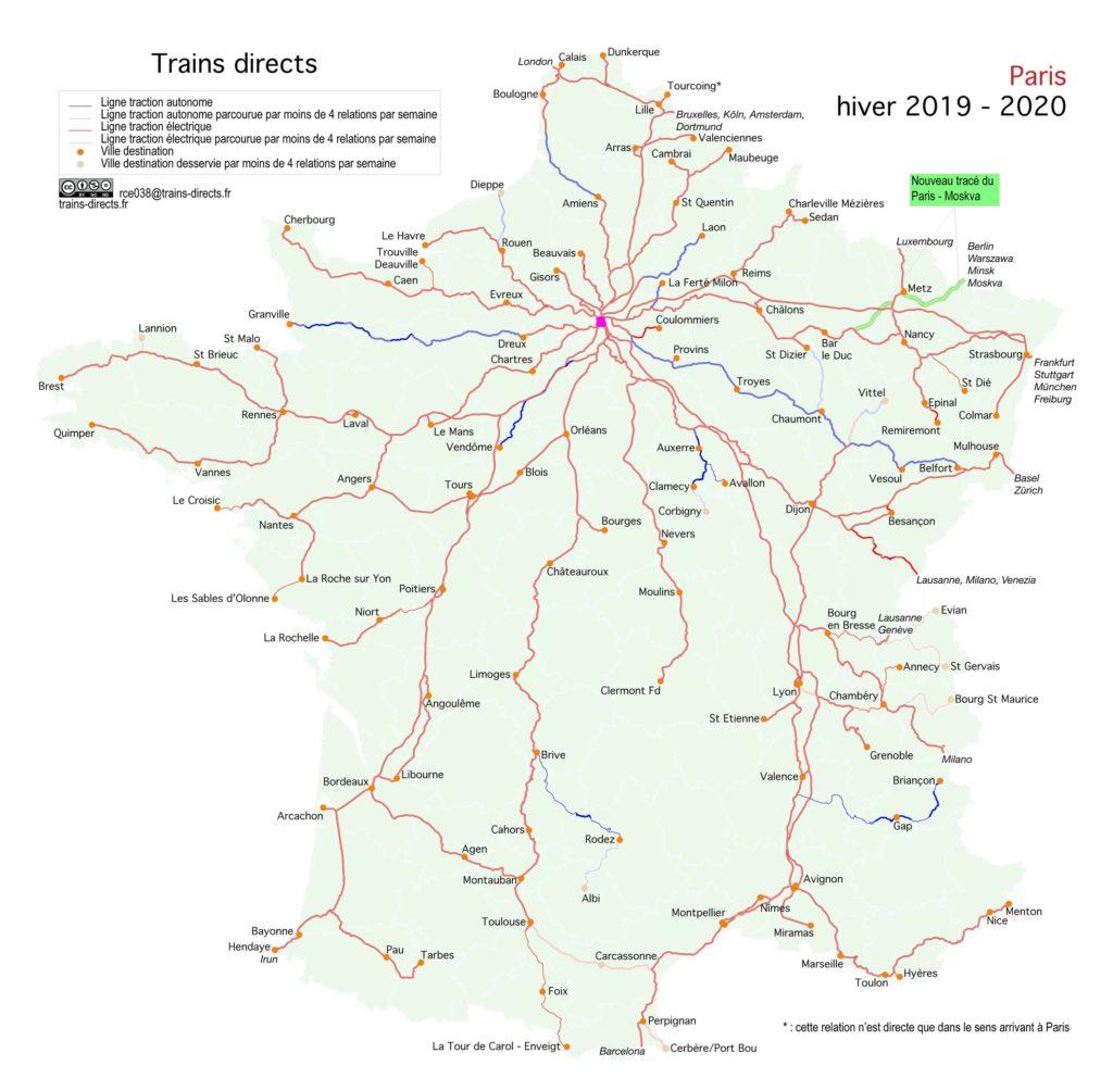 Paris 2020