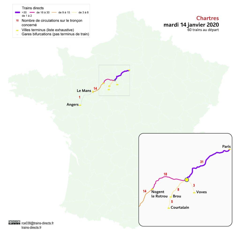Chartres_td_2020