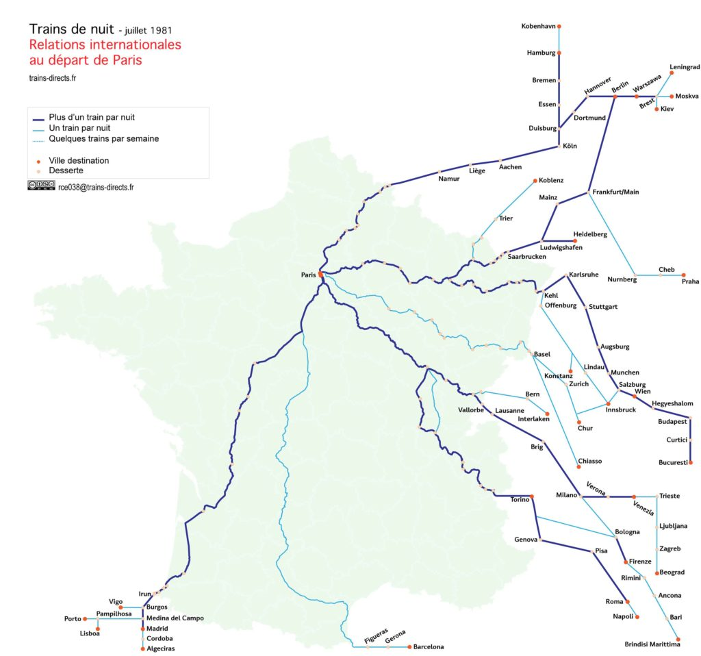 Trains de nuits internationaux au départ de Paris