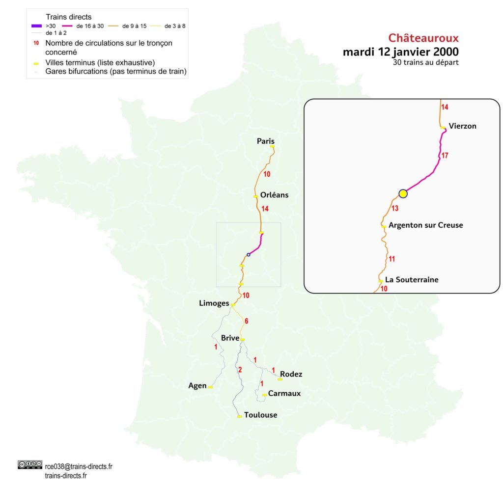 chateauroux-trafic-2000