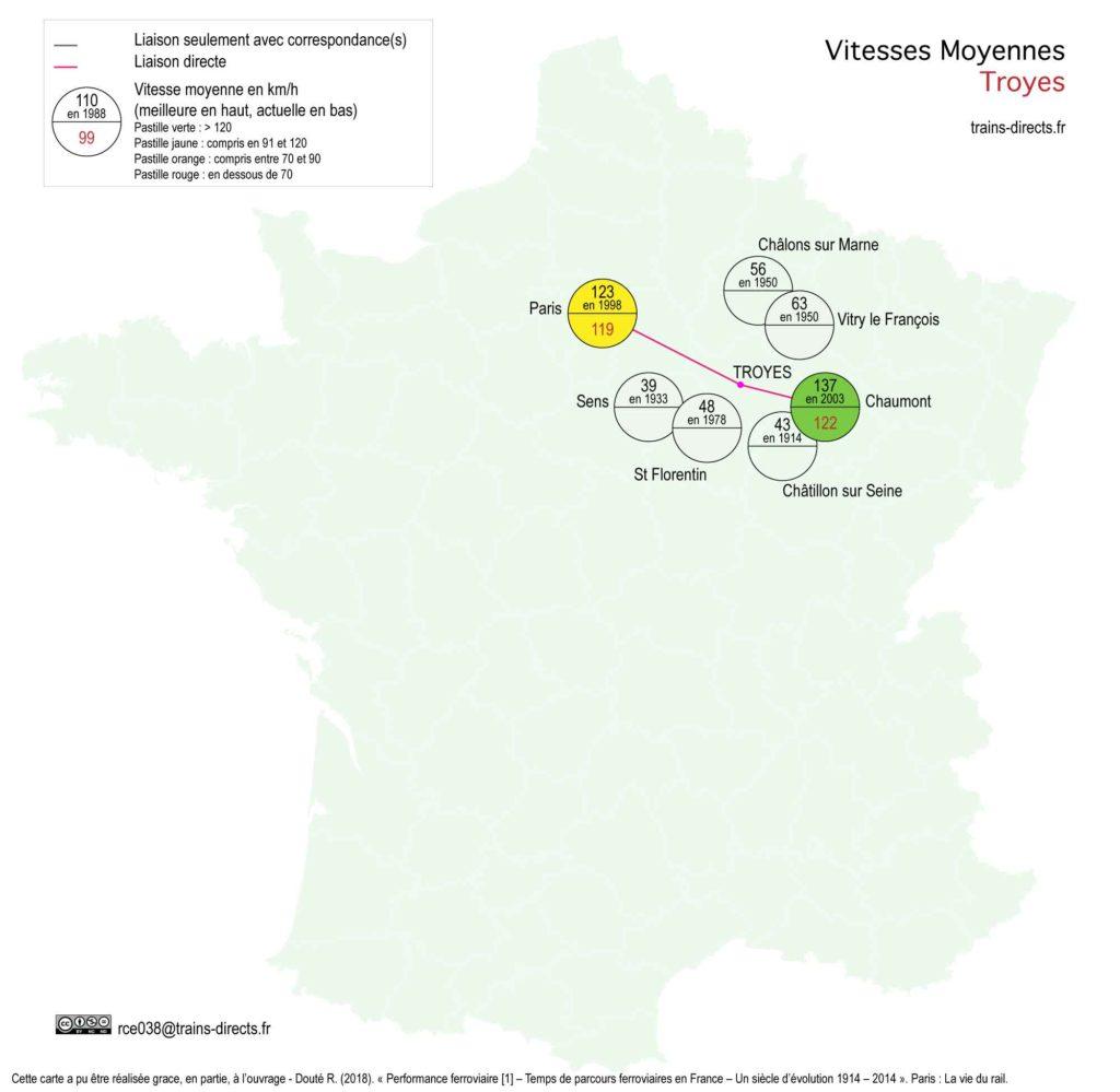 Troyes : vitesses moyennes