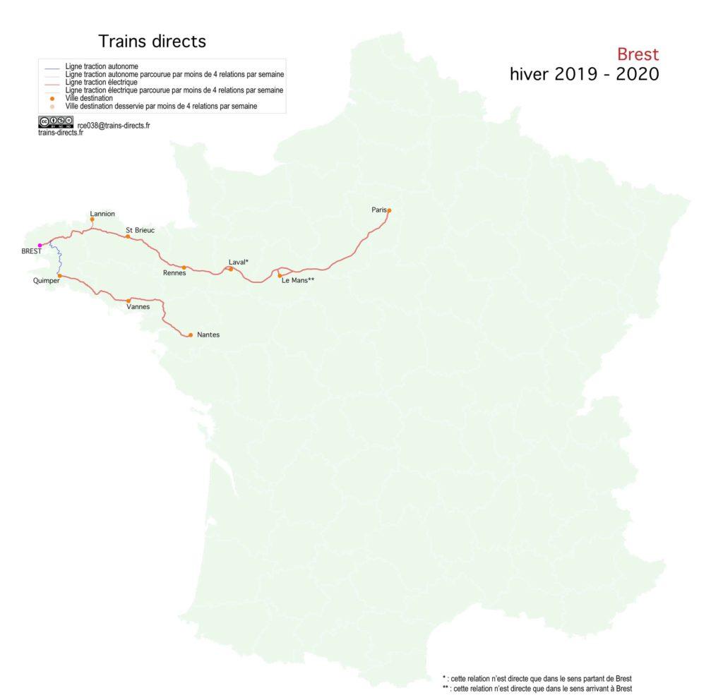 Brest 2020