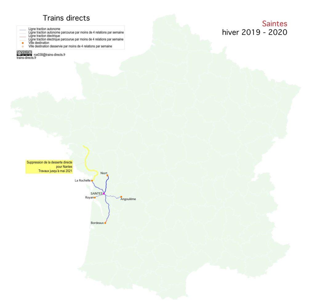 Saintes 2020