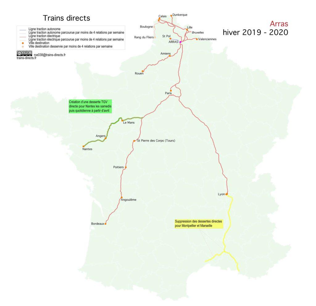 Arras 2020