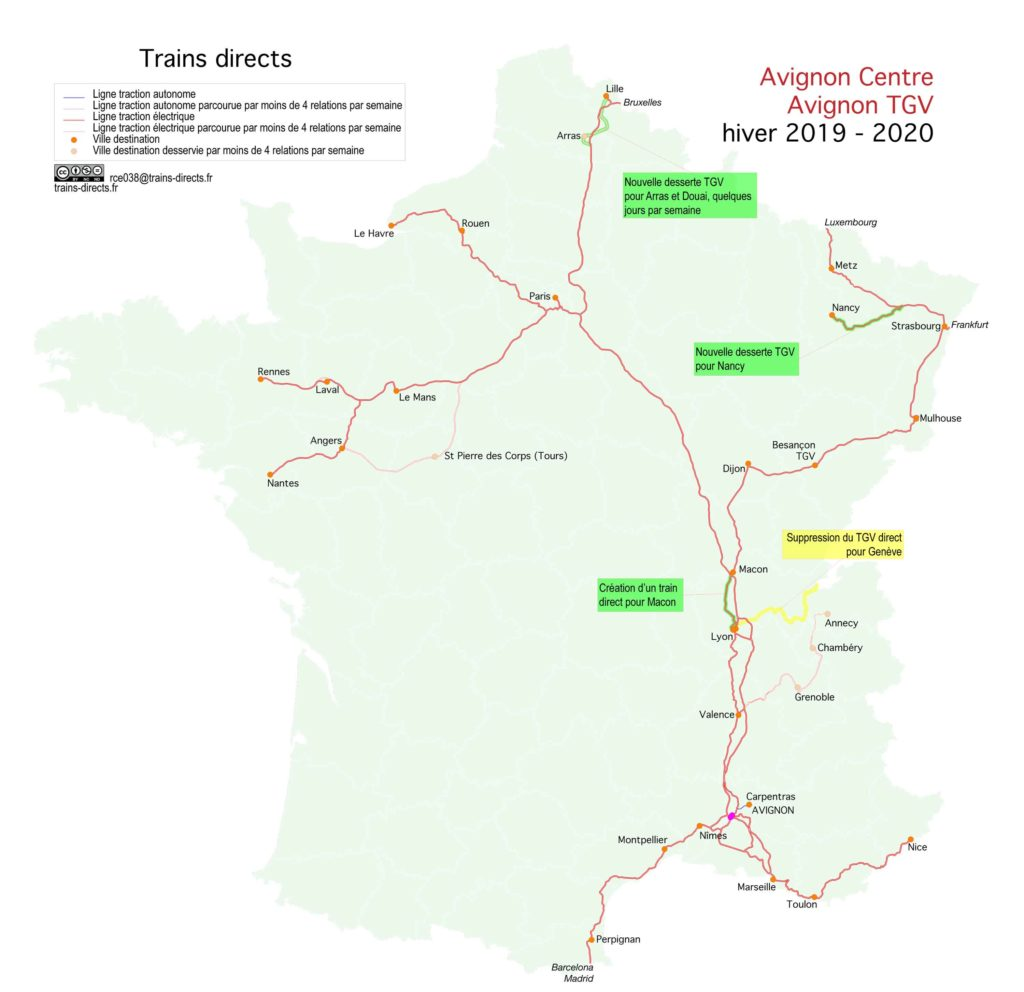 Avignon 2020