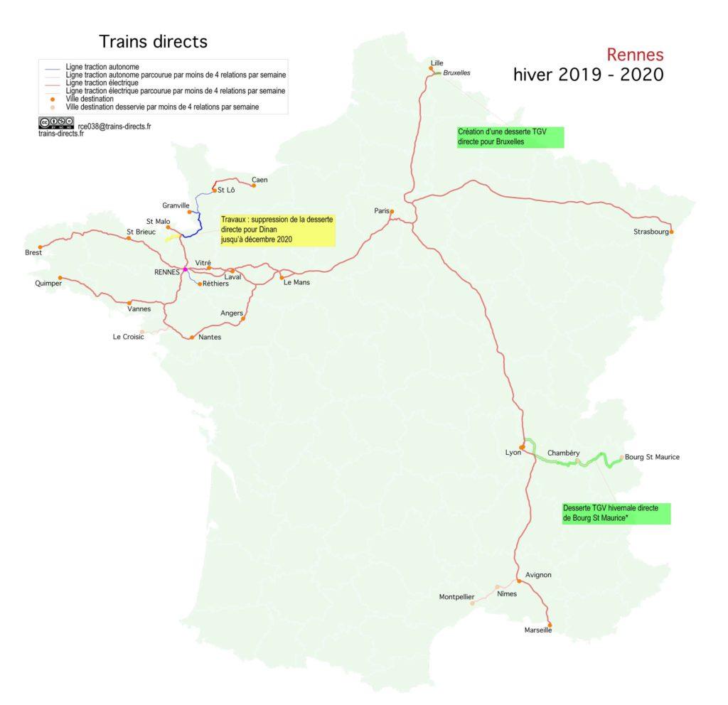Rennes 2020