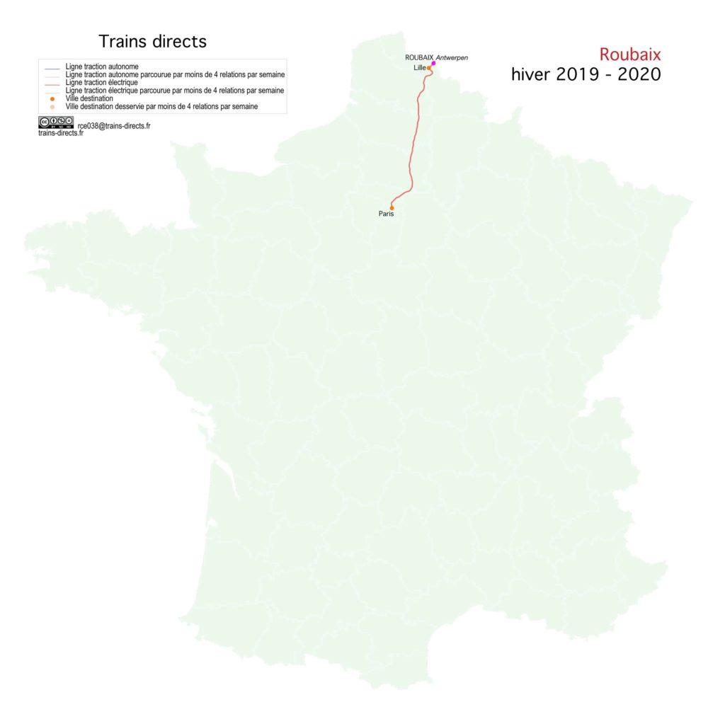 Roubaix 2020