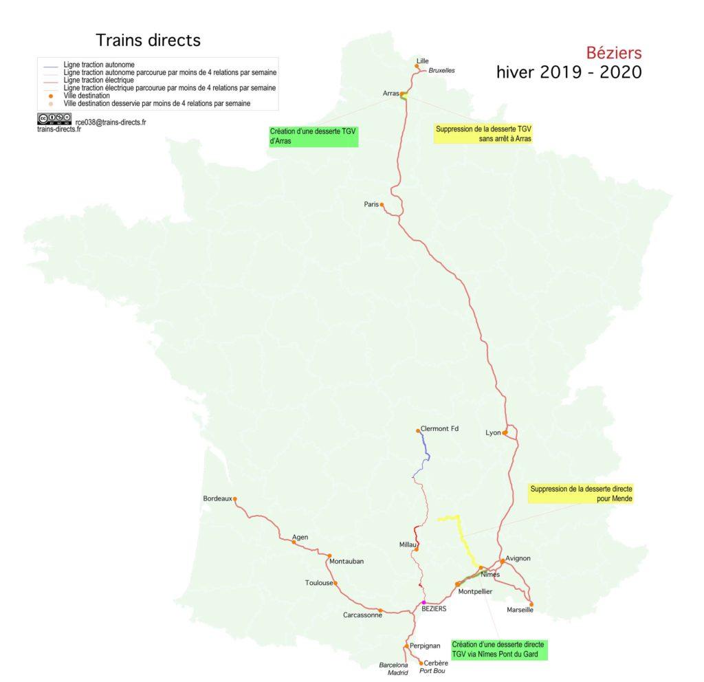 Béziers 2020