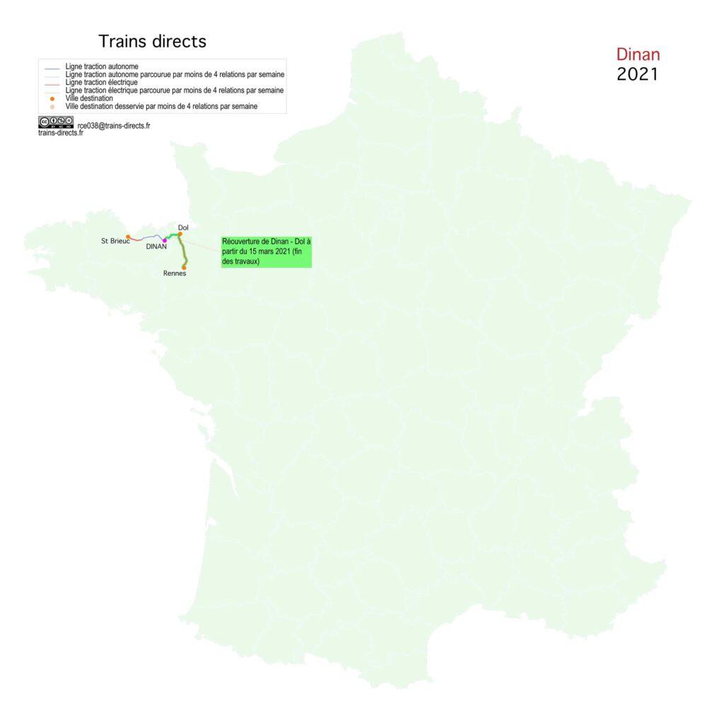 Dinan-2021
