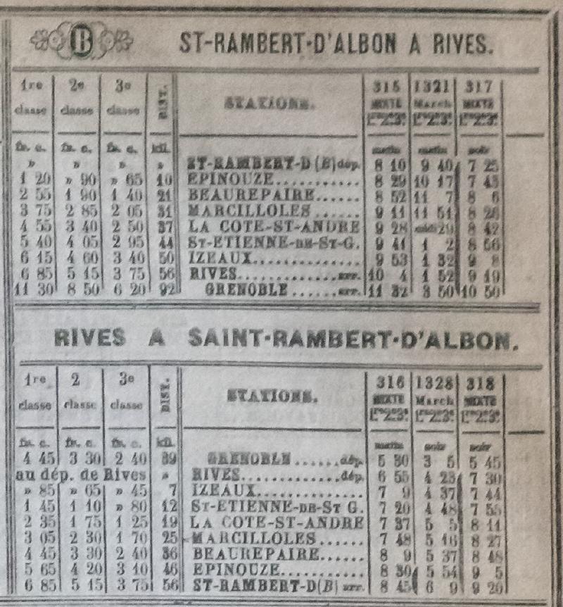 St Rambert-Rives (Chaix du 4 février 1872)