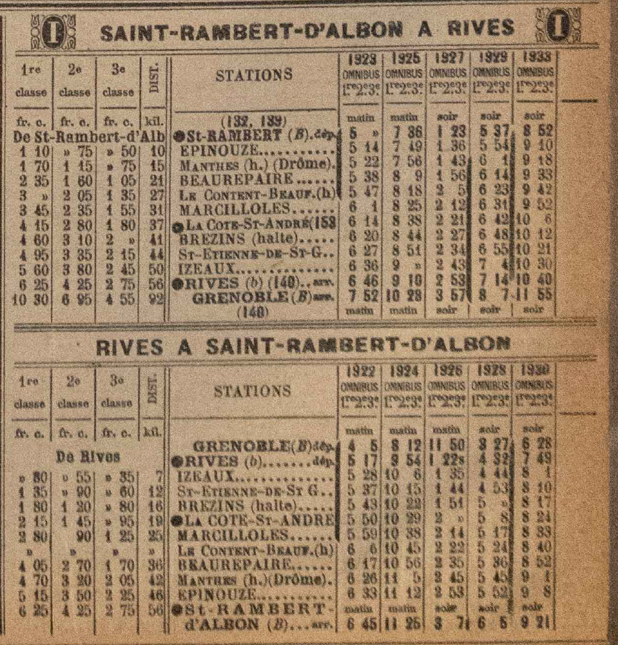 St Rambert-Rives (Chaix du 17 septembre 1905)