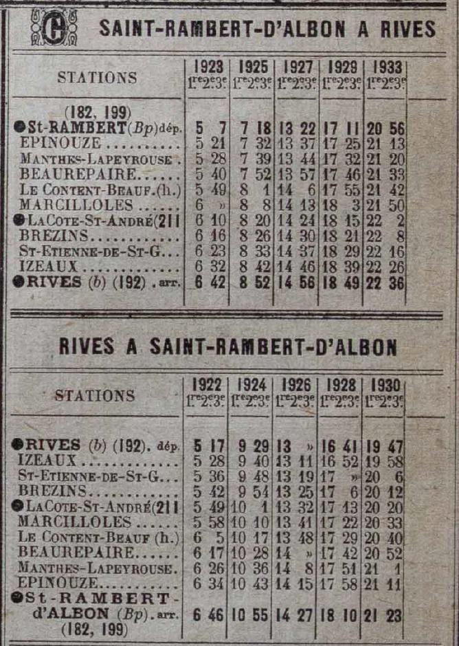 St Rambert-Rives (Chaix du 21 juin 1914)