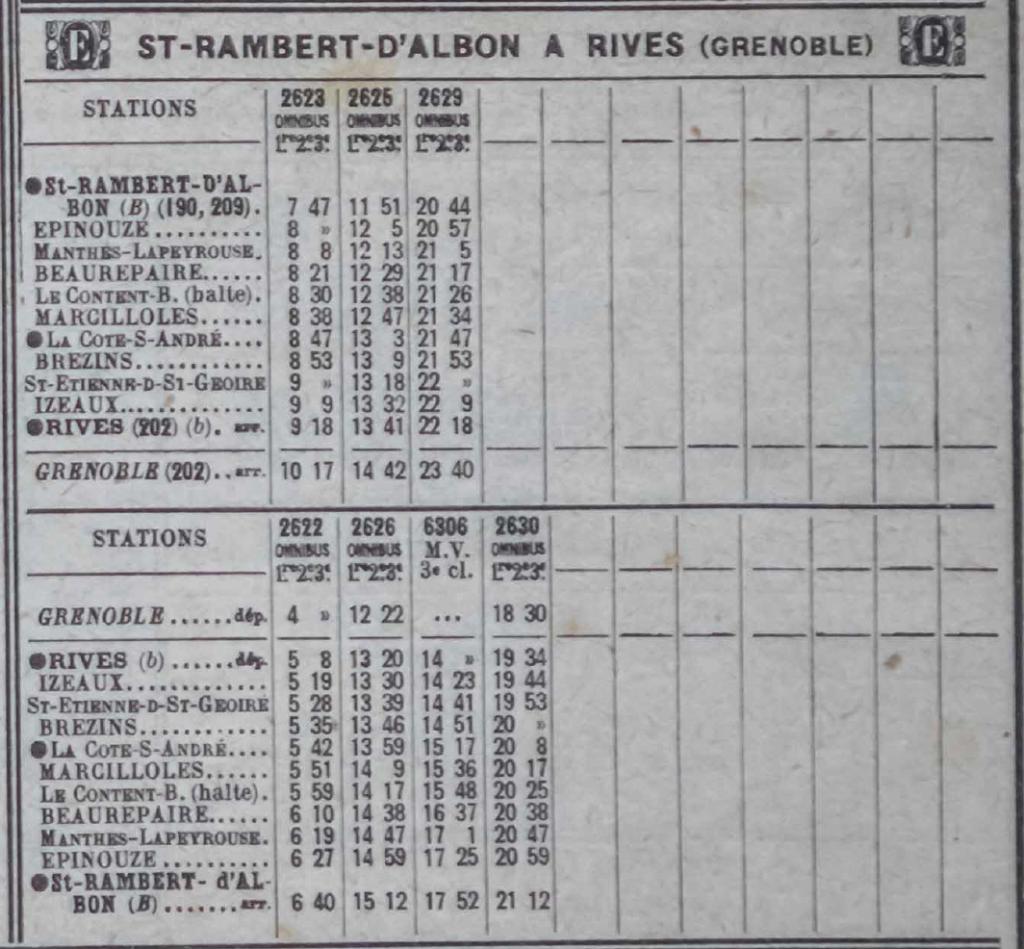 St Rambert-Rives (Chaix du 21 décembre 1929)