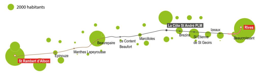 Ligne 907 (St Rambert d'Albon - Rives) : répartition de la population